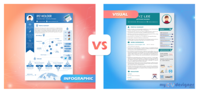 Read more about the article Visual CV vs Infographic CV: Visual Resume vs Infographic Resume. Best Formats: