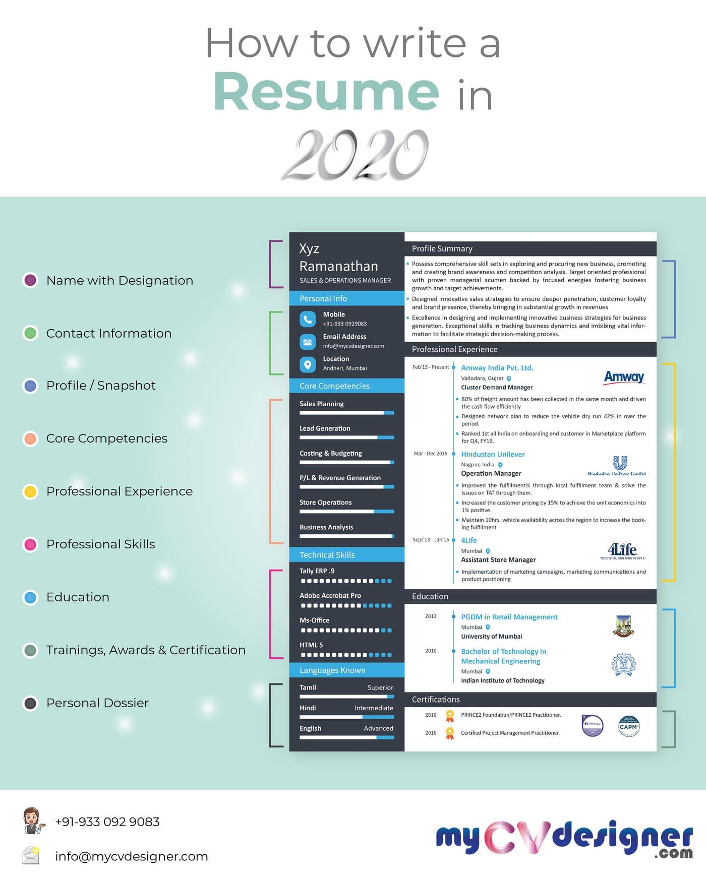 proper-resume-for-2020