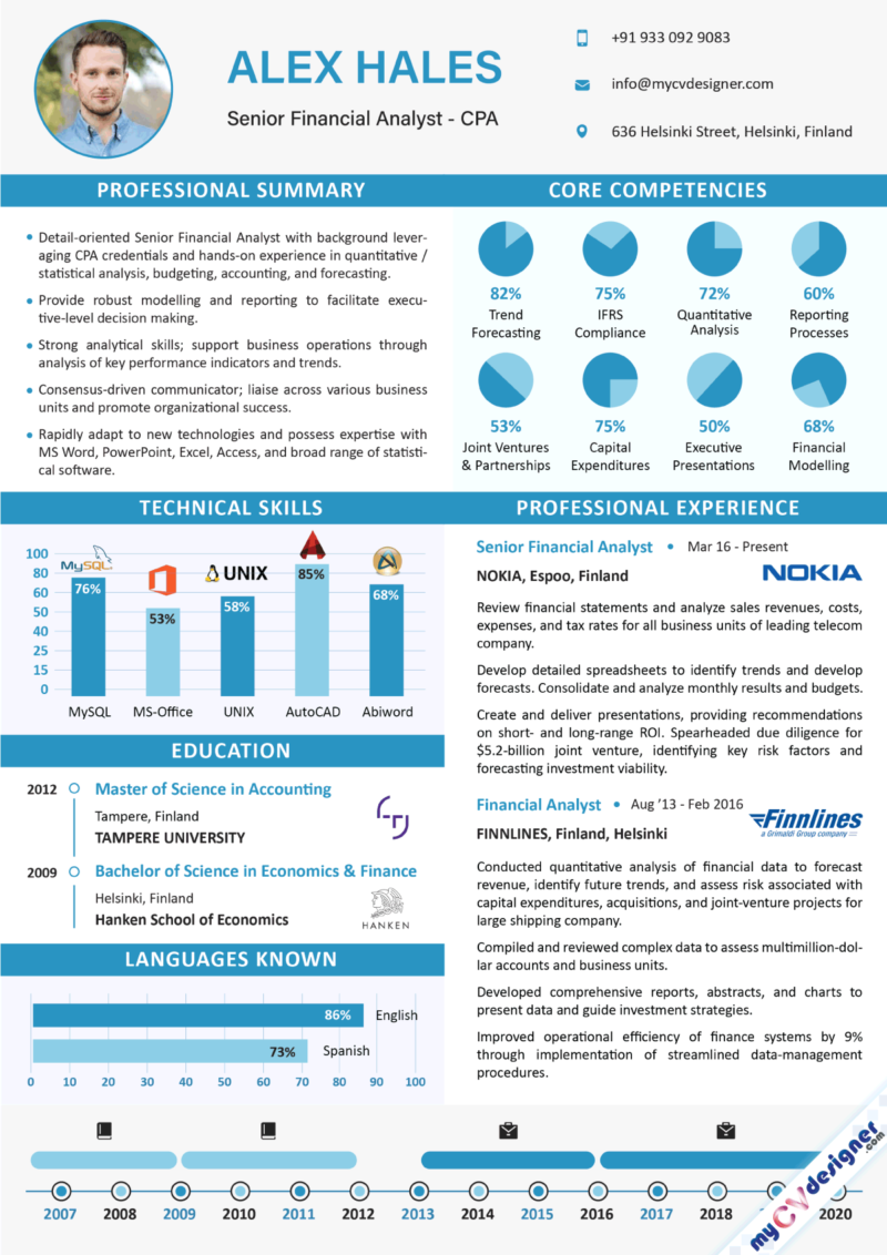 Senior Financial Analyst Infographic Resume Example