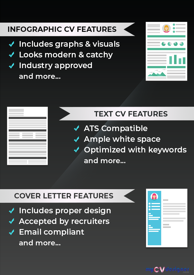 combo-features-infographic-resume-text-resume-cover-letter