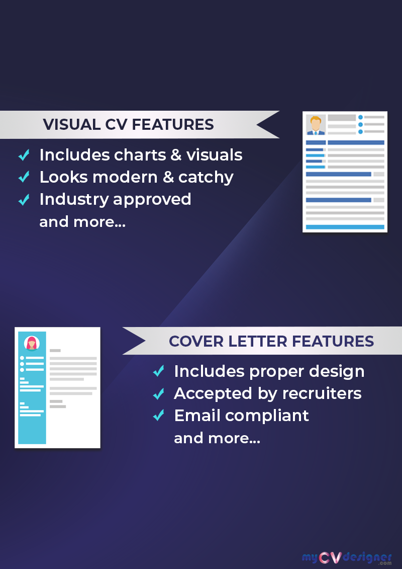 combo-features-visual-resume-cover-letter