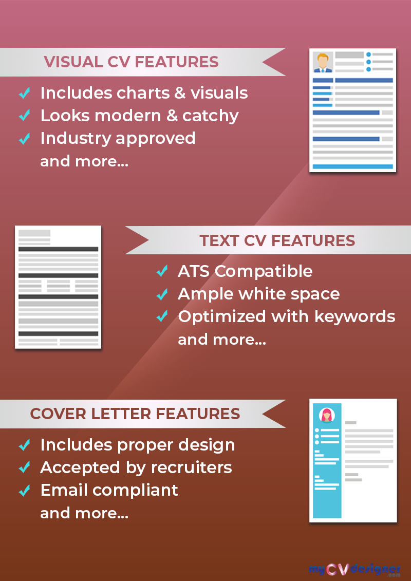 combo-features-visual-resume-text-resume-cover-letter