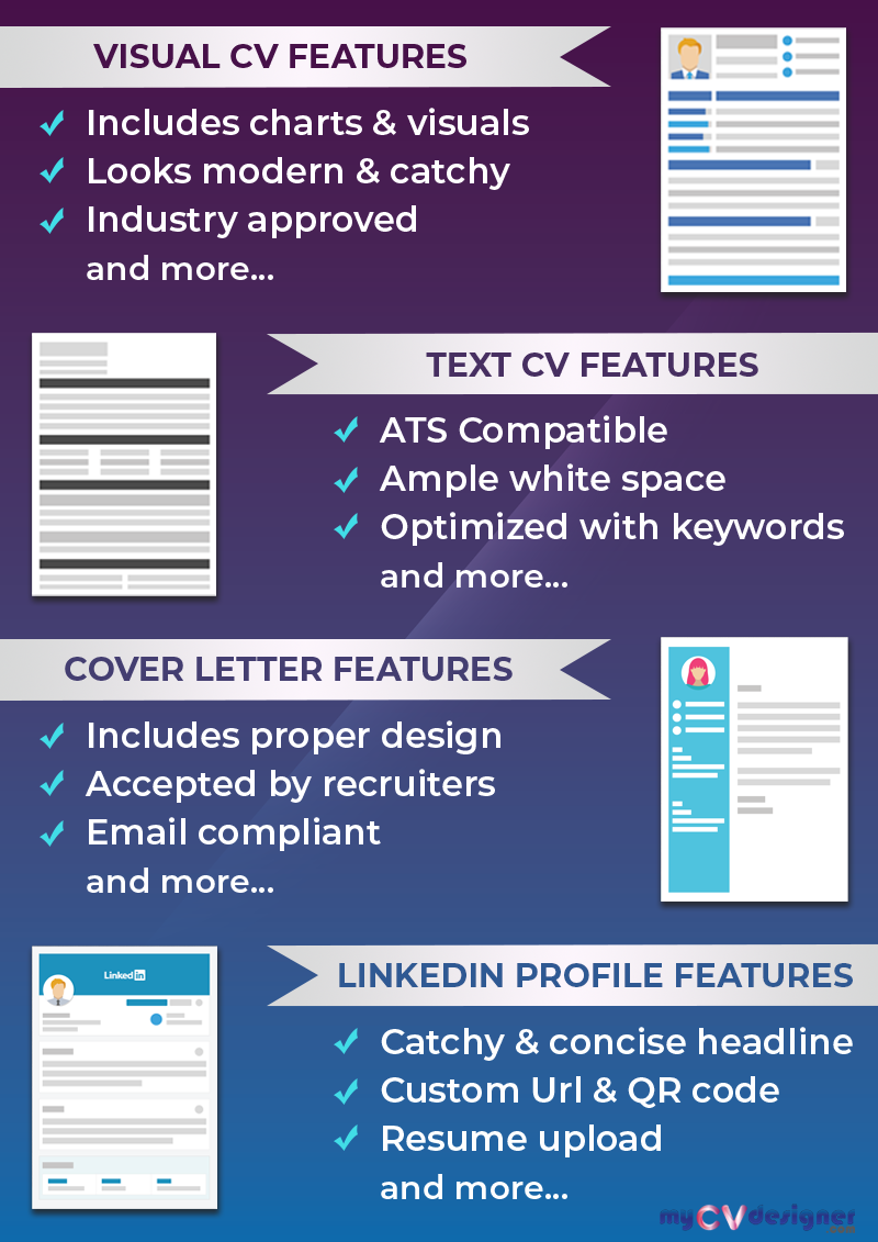 combo-features-visual-resume-text-resume-cover-letter-linkedin-profile