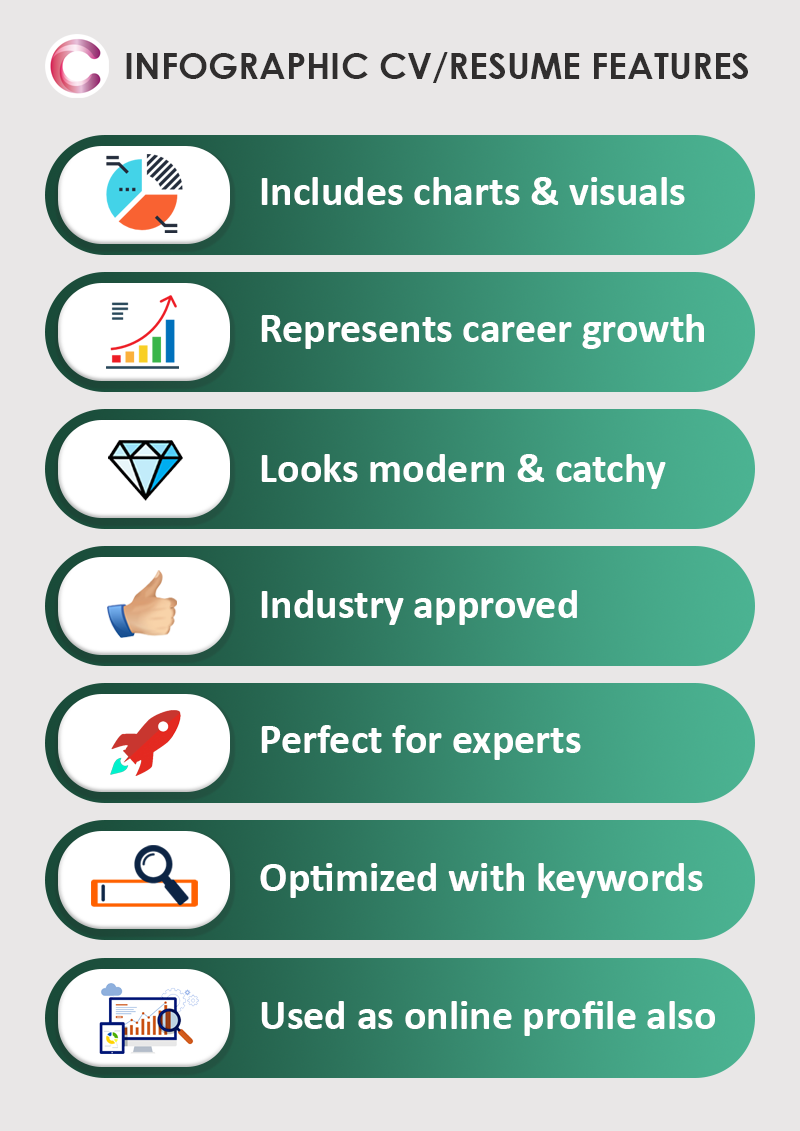 infographic-resume-features