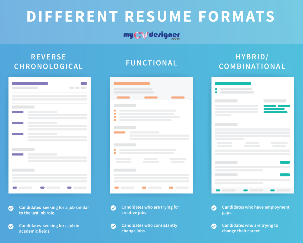 reverse-chronological-vs-functional-vs-hybrid-resume