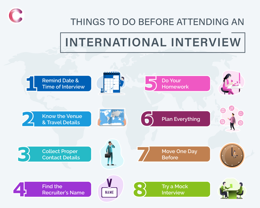 international interview guide