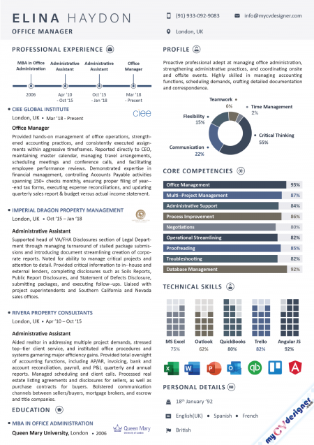 Office Manager Infographic Resume Template