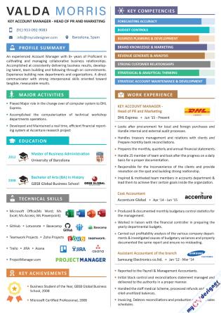 Visual CV (MCDV0010)