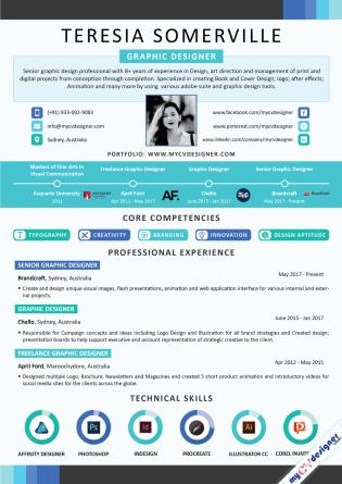 Infographic CV (MCDI0014)