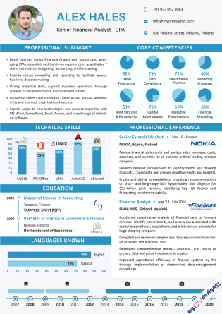 Infographic CV (MCDI0015)