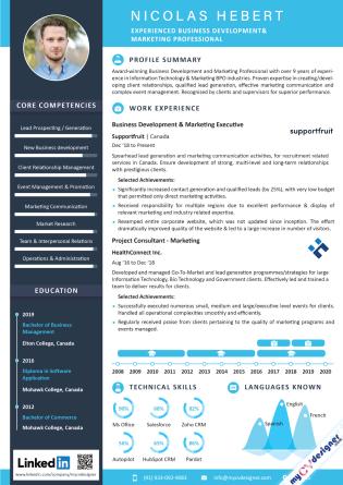 Infographic CV (MCDI0013)
